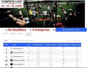 Final Leaderboard, Competition Evaluation & Videos/Photos!
